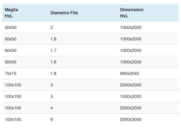 tabella-diametro-dimensioni